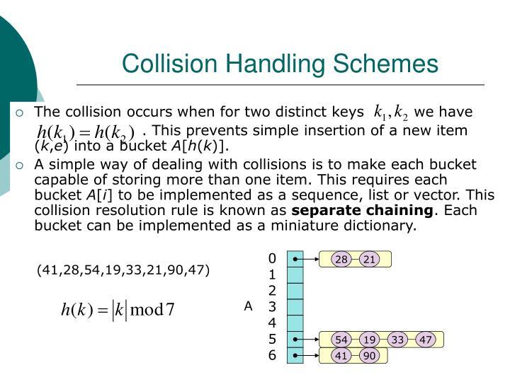 Collision Handling Schemes