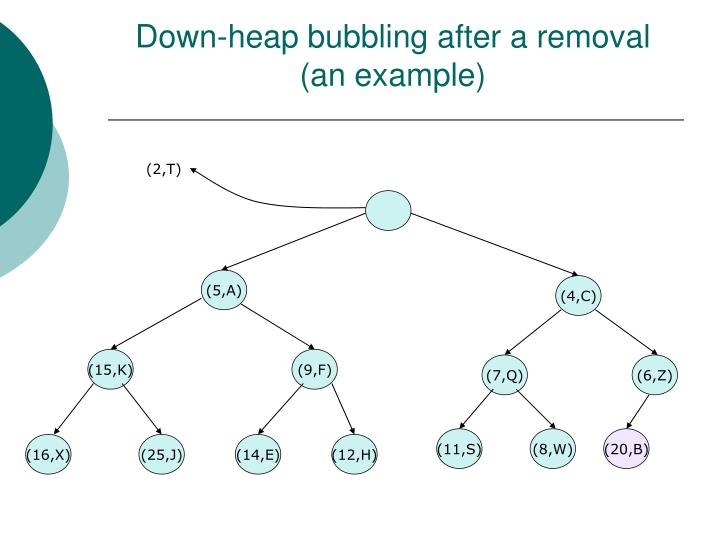 Down-heap bubbling after a removal