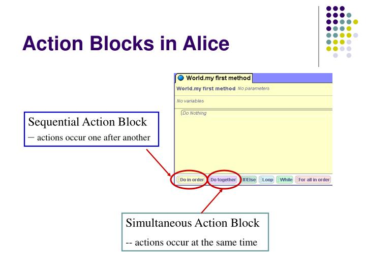 Action Blocks in Alice