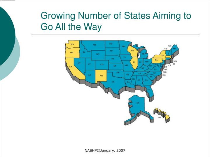 Growing Number of States Aiming to Go All the Way