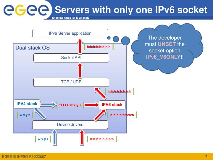 IPv6 Server application