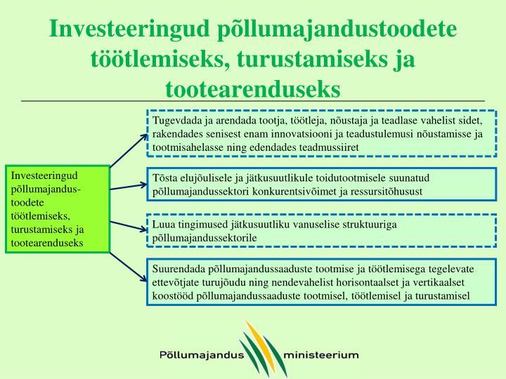 Investeeringud põllumajandustoodete töötlemiseks, turustamiseks ja tootearenduseks