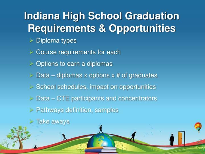 Indiana High School Graduation Requirements & Opportunities