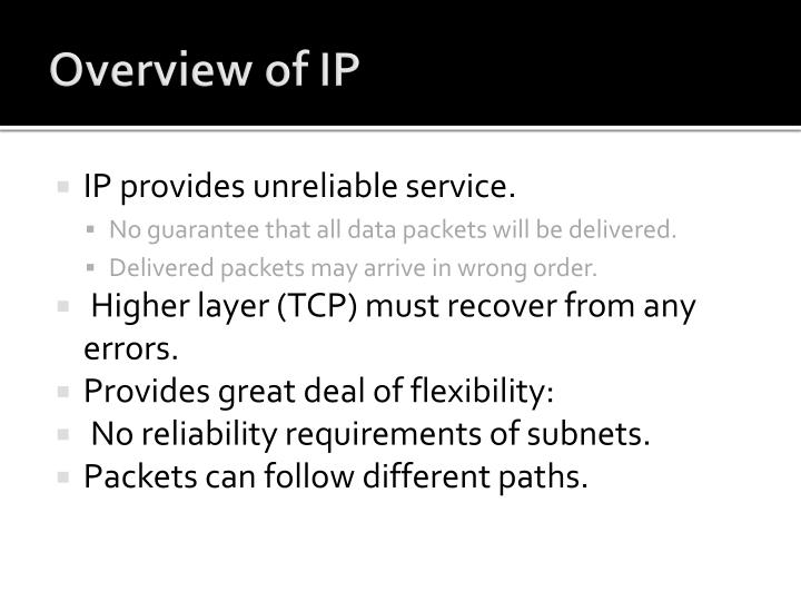 Overview of IP