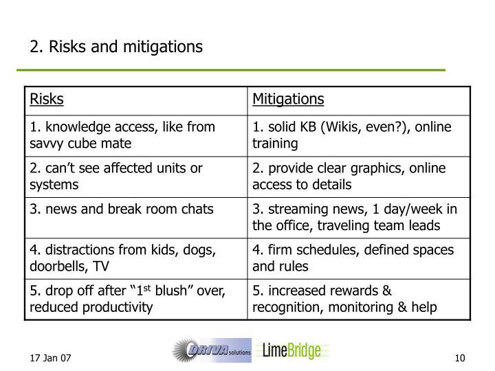 2. Risks and mitigations