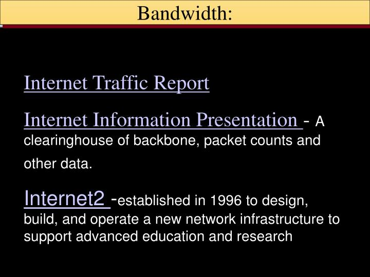Bandwidth: