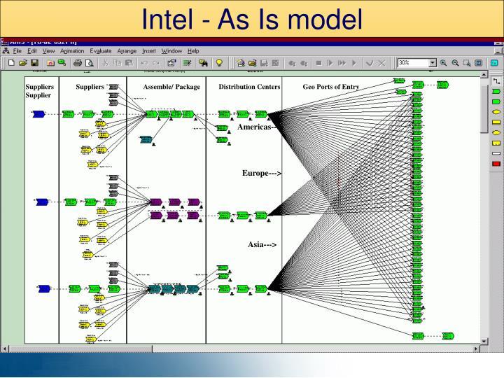 Intel - As Is model