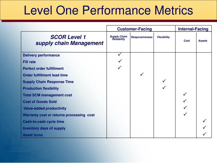 Level One Performance Metrics