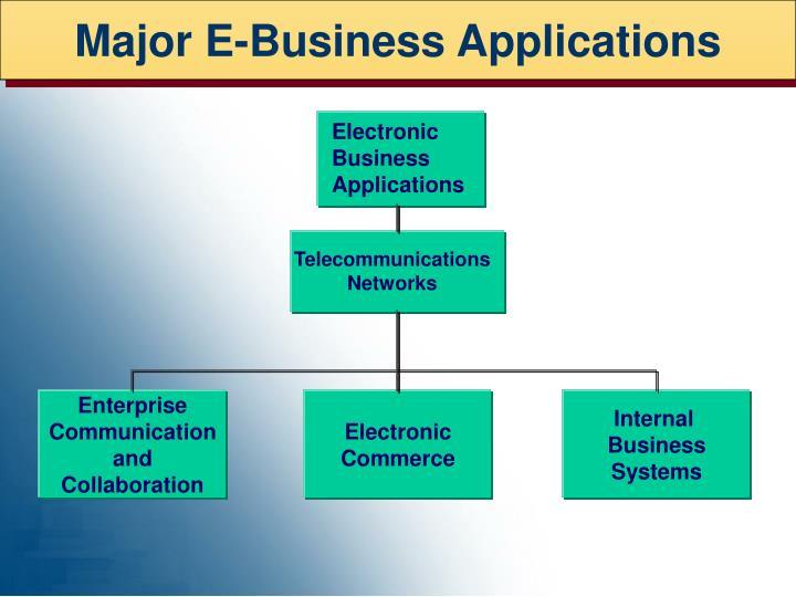 Major e business applications