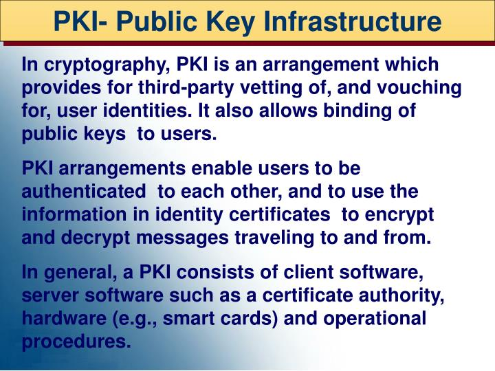 PKI- Public Key Infrastructure