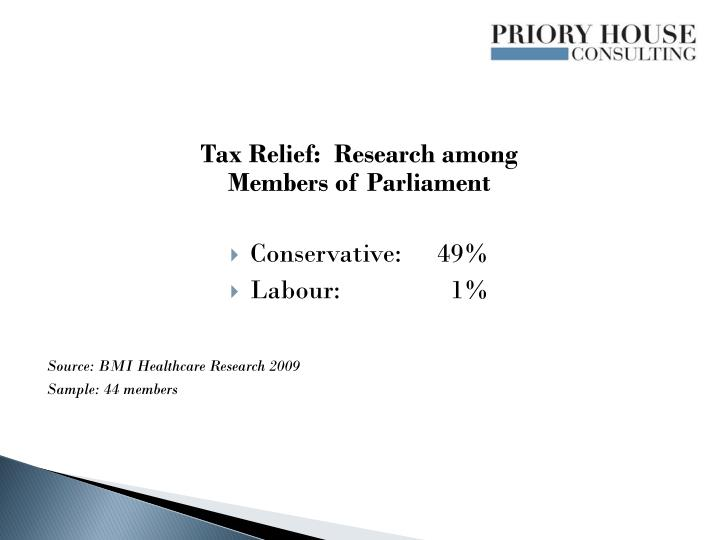 Tax Relief:  Research among