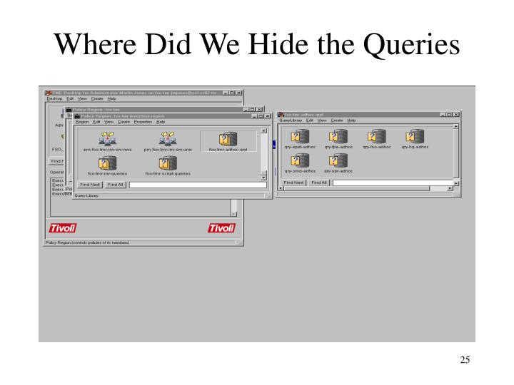 Where Did We Hide the Queries