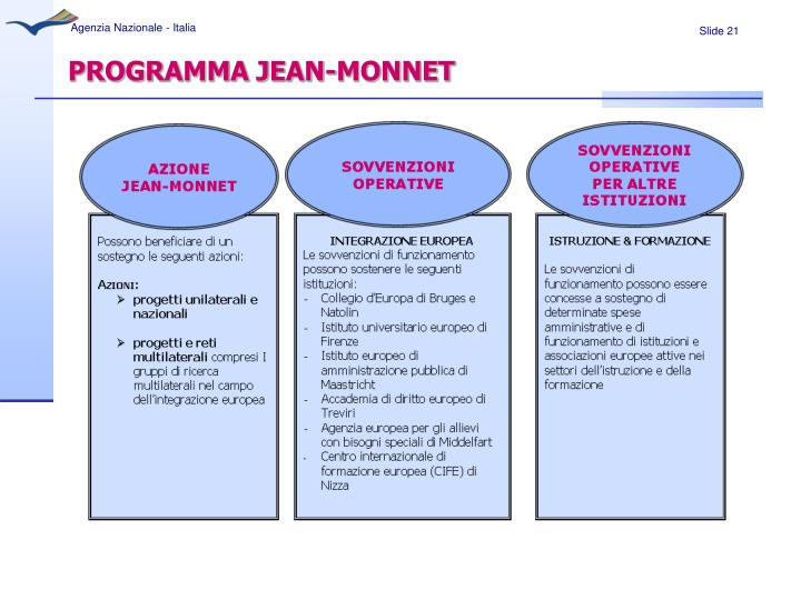 PROGRAMMA JEAN-MONNET
