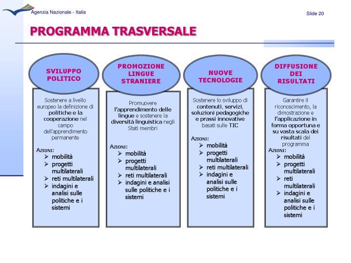 PROGRAMMA TRASVERSALE