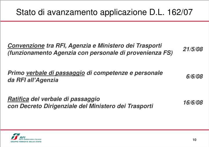 Stato di avanzamento applicazione D.L. 162/07