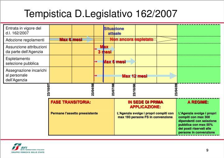 Tempistica D.Legislativo 162/2007