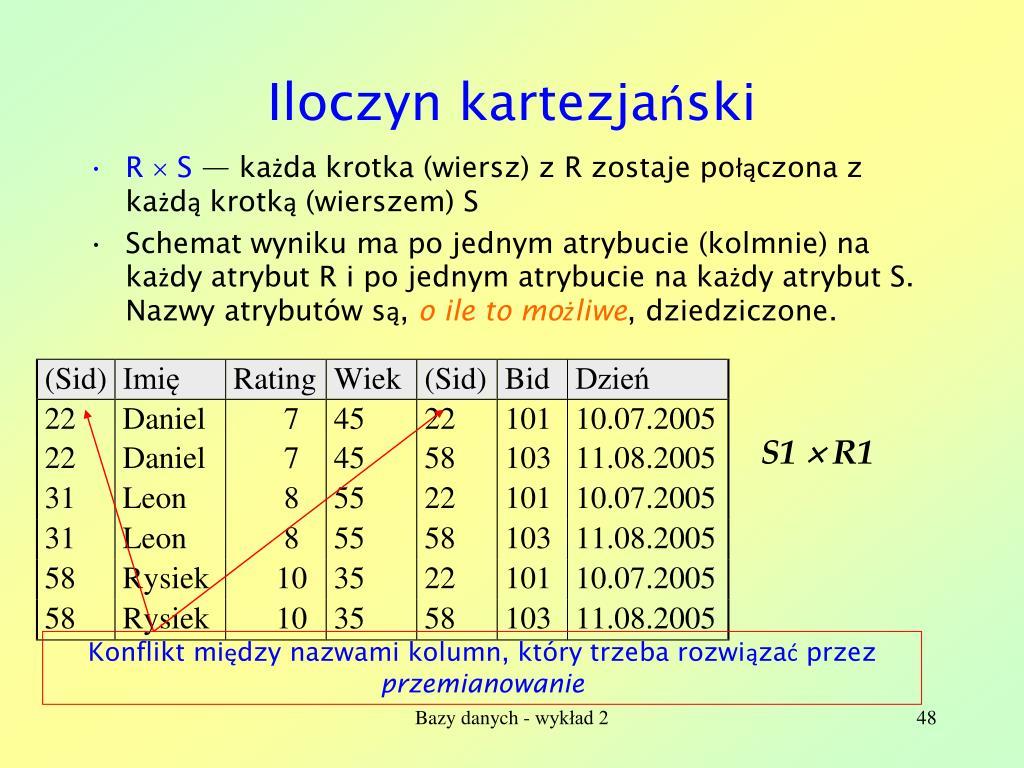 Ppt Bazy Danych 2relacyjny Model Baz Danych Algebra