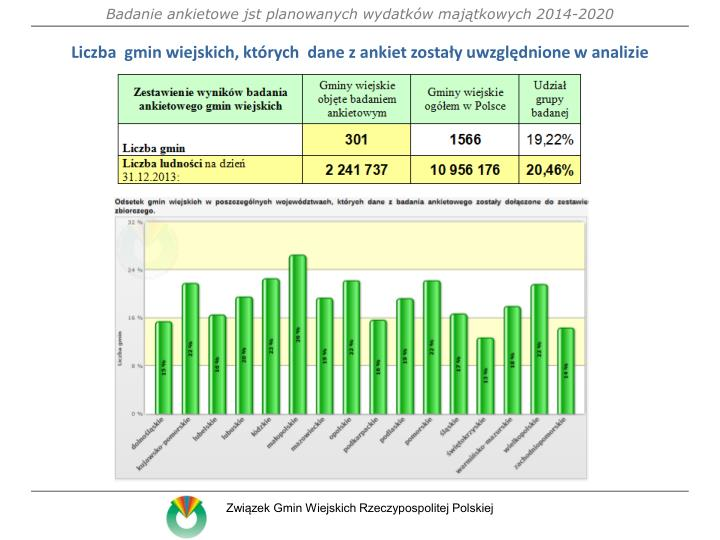 Badanie ankietowe jst planowanych wydatk w maj tkowych 2014 20201