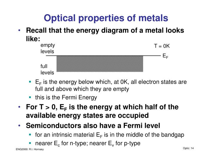 Optical properties of metals