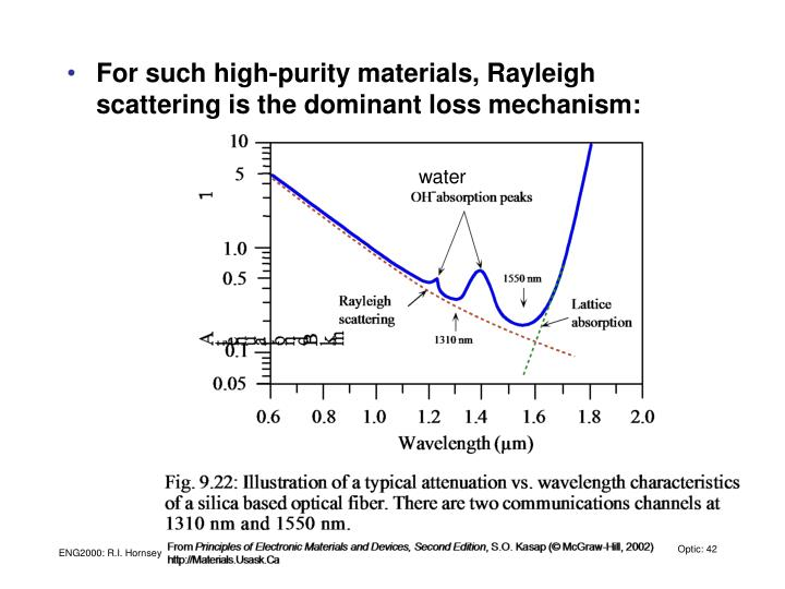 For such high-purity materials, Rayleigh scattering is the dominant loss mechanism: