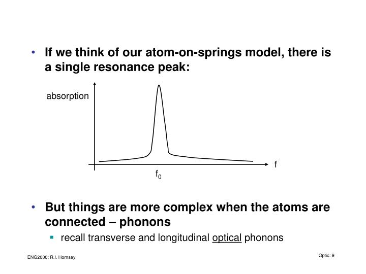 If we think of our atom-on-springs model, there is a single resonance peak: