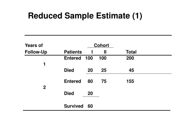 Reduced Sample Estimate (1)