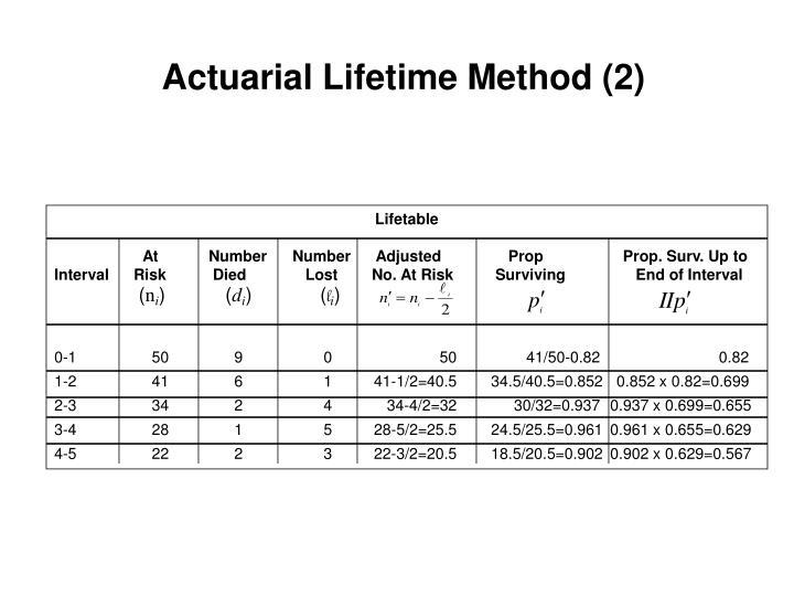 Actuarial Lifetime Method (2)