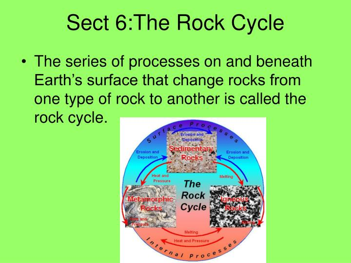 Sect 6:The Rock Cycle