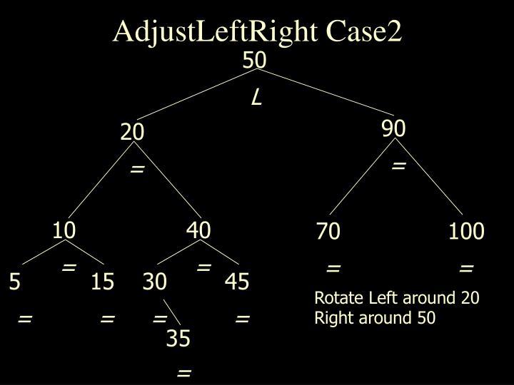 AdjustLeftRight Case2