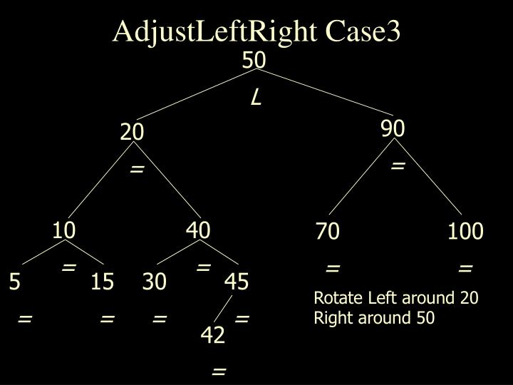 AdjustLeftRight Case3