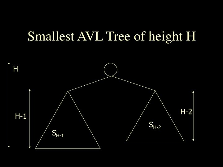 Smallest AVL Tree of height H