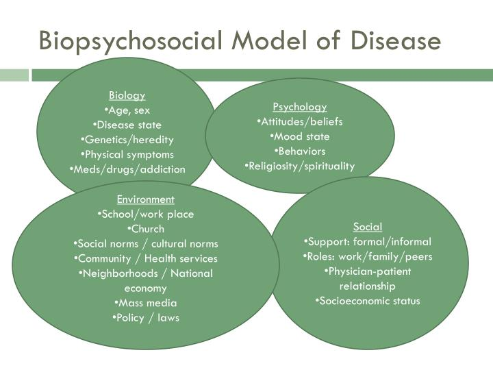 biopsychosocial model psychology example depression