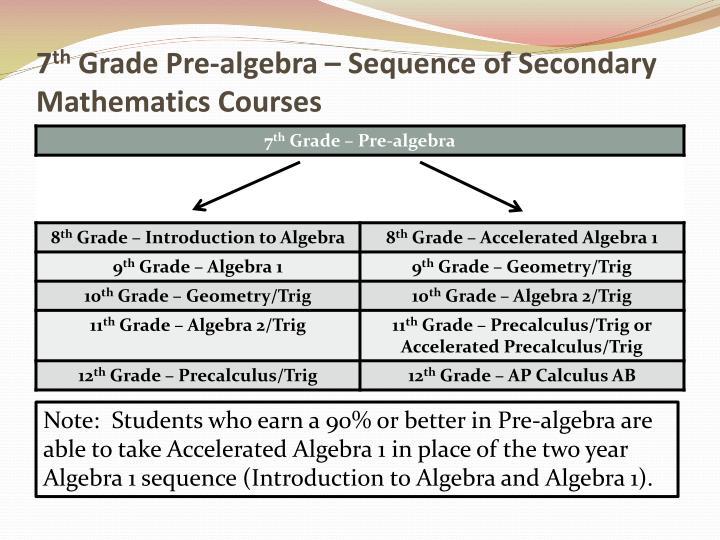 Best Math Worksheets 10th Grade Algebra Image Collection