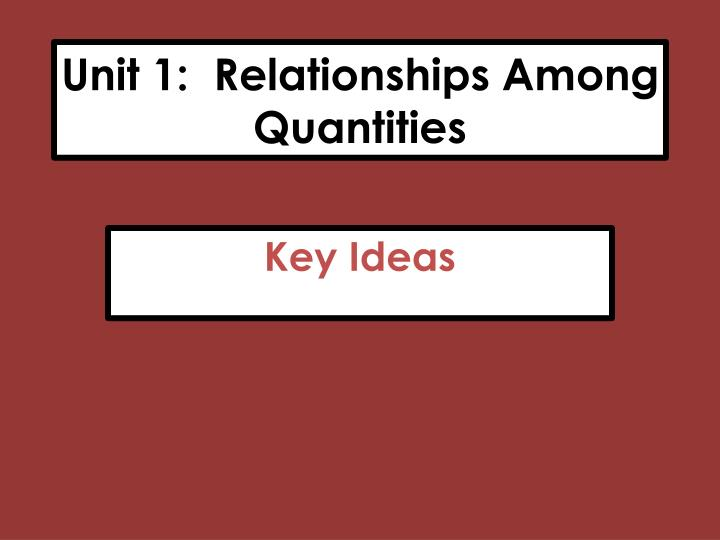 Unit 1 relationships among quantities