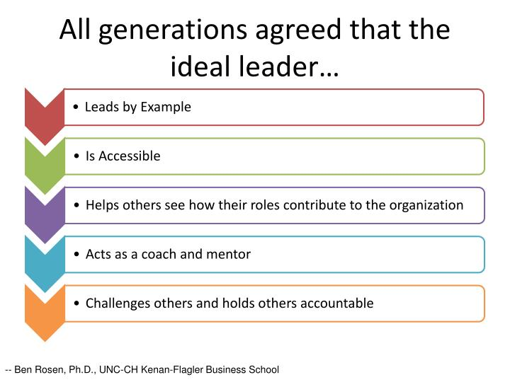 All generations agreed that the ideal leader…