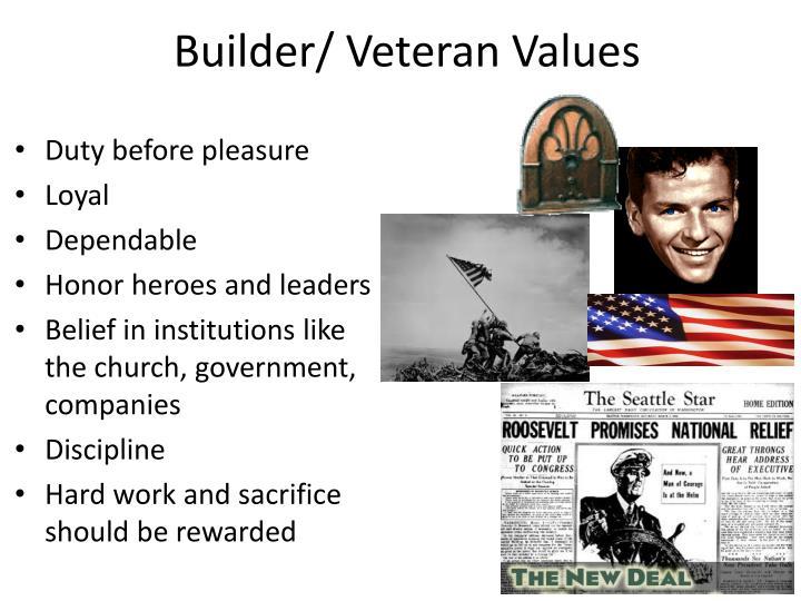 Builder/ Veteran Values