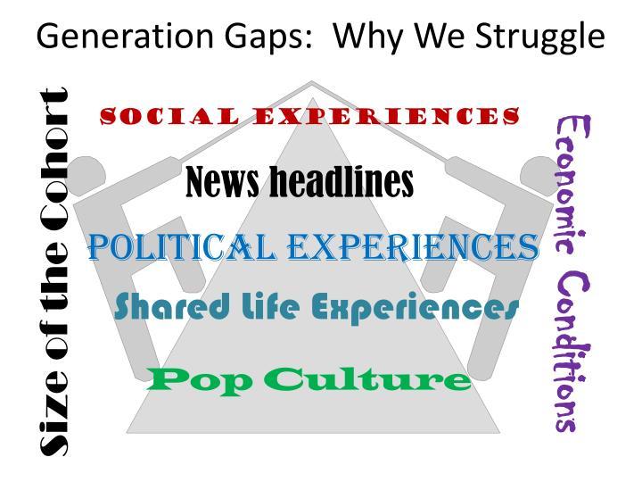 Generation gaps why we struggle