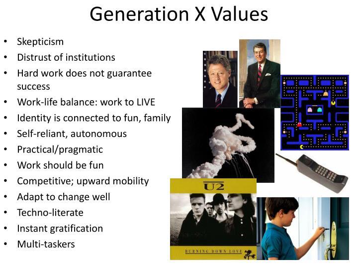 Generation X Values