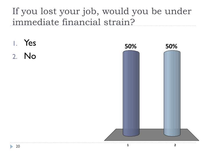 If you lost your job, would you be under immediate financial strain?
