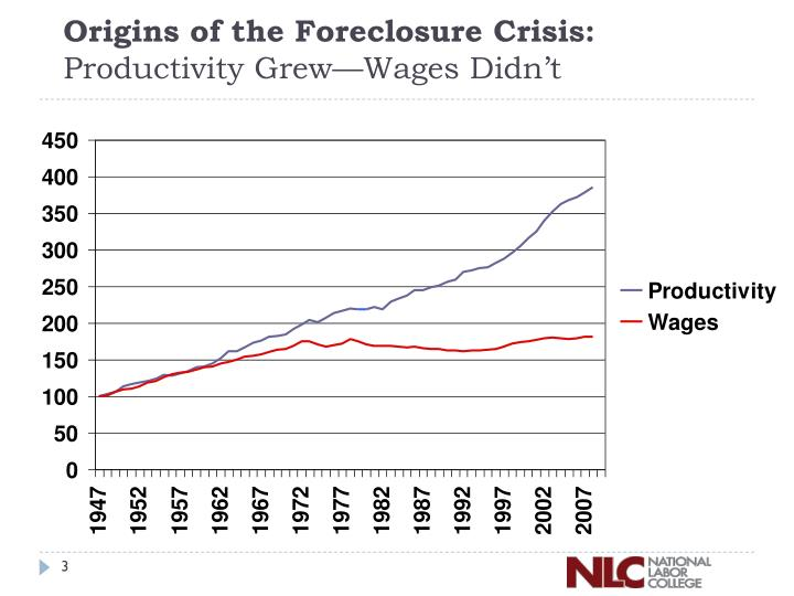 Origins of the foreclosure crisis productivity grew wages didn t