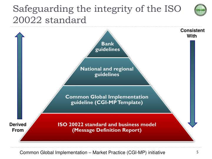 Safeguarding the integrity of the ISO 20022 standard