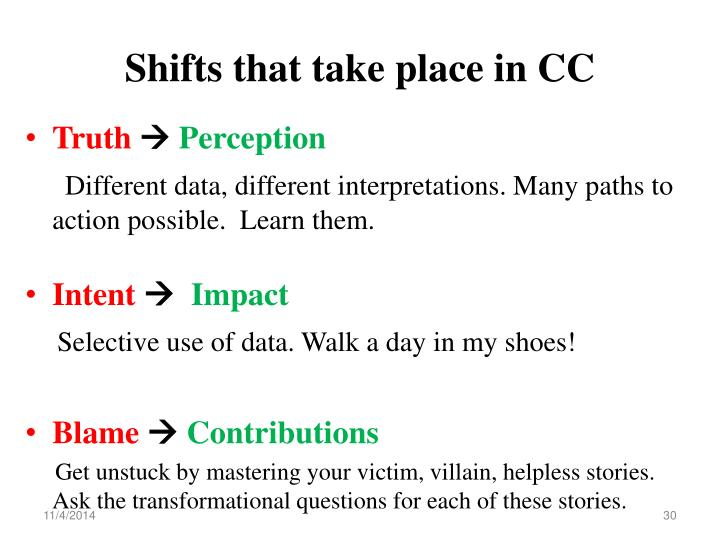 Shifts that take place in CC