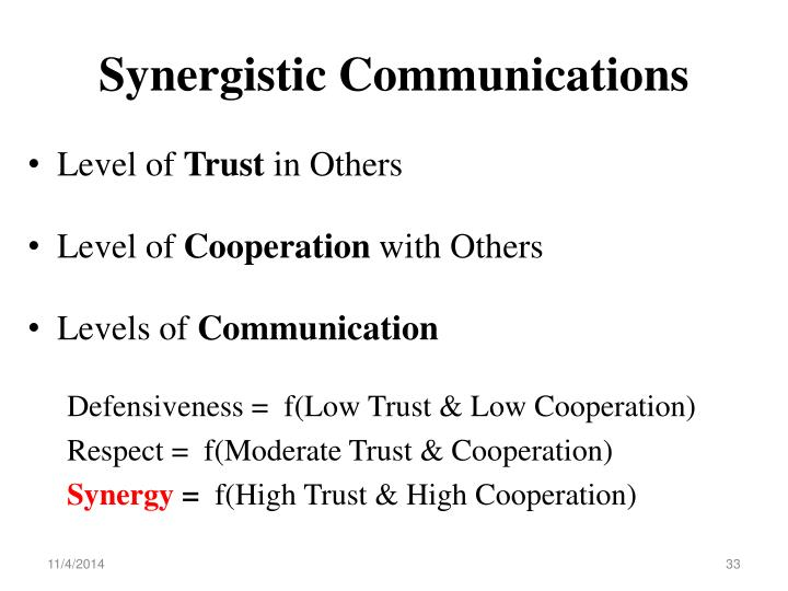 Synergistic Communications