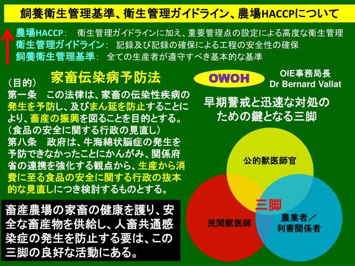 飼養衛生管理基準、衛生管理ガイドライン、農場