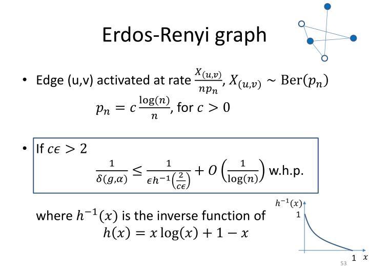 Erdos-Renyi