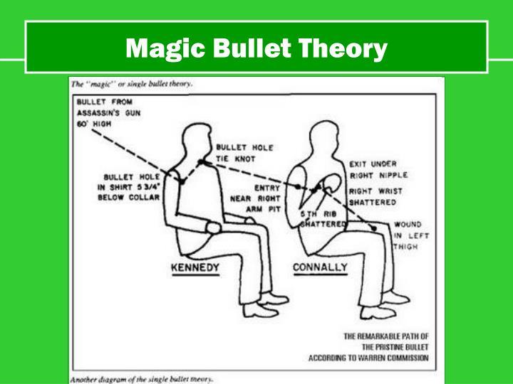 Magic Bullet Theory