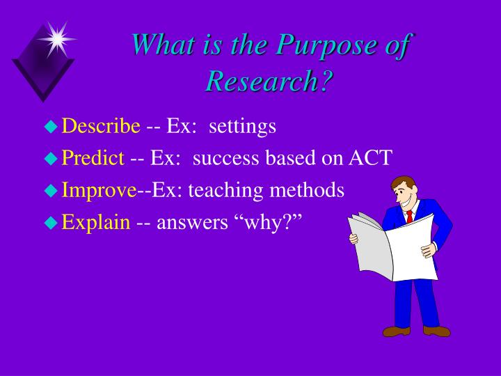 What is the Purpose of Research?
