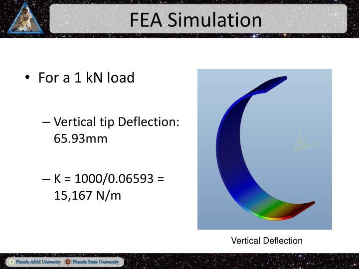 FEA Simulation