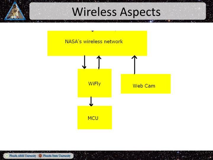 Wireless Aspects
