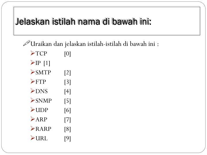 Jelaskan istilah nama di bawah ini: